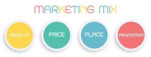 o que sao os 4 ps do marketing 1 300x113 - 4 Ps do marketing: O produto certo, no lugar, no preço e no momento certo